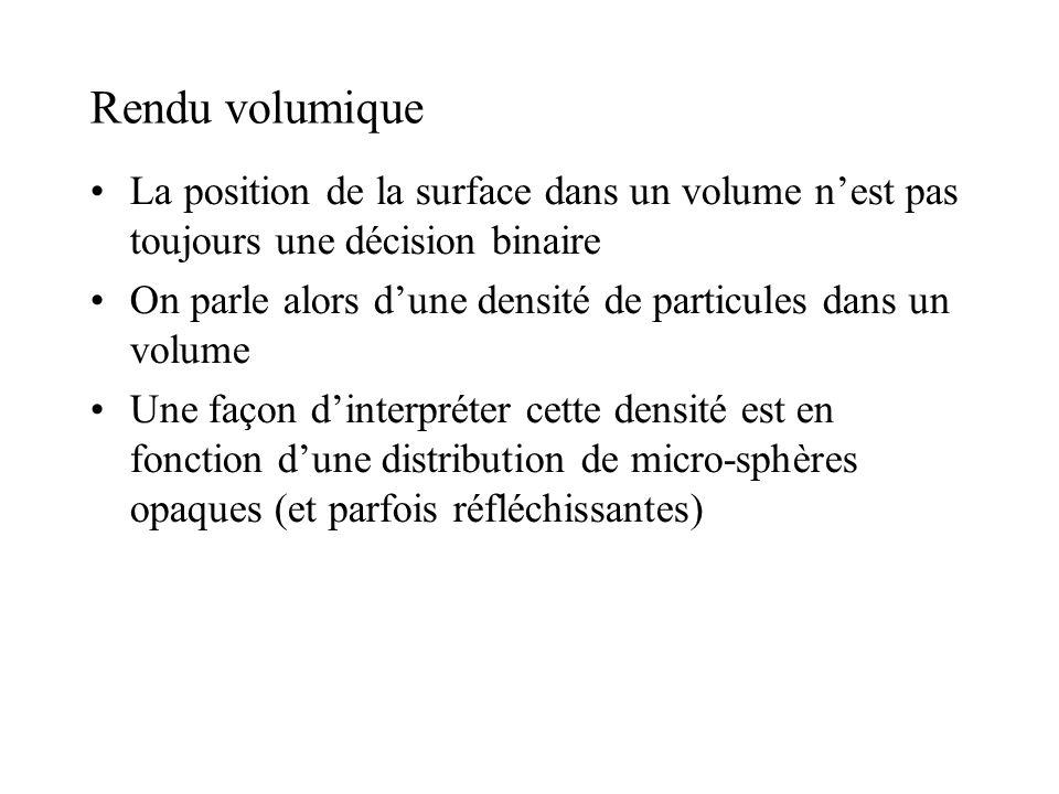 Rendu volumique La position de la surface dans un volume n'est pas toujours une décision binaire.