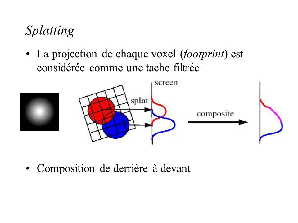 Splatting La projection de chaque voxel (footprint) est considérée comme une tache filtrée.
