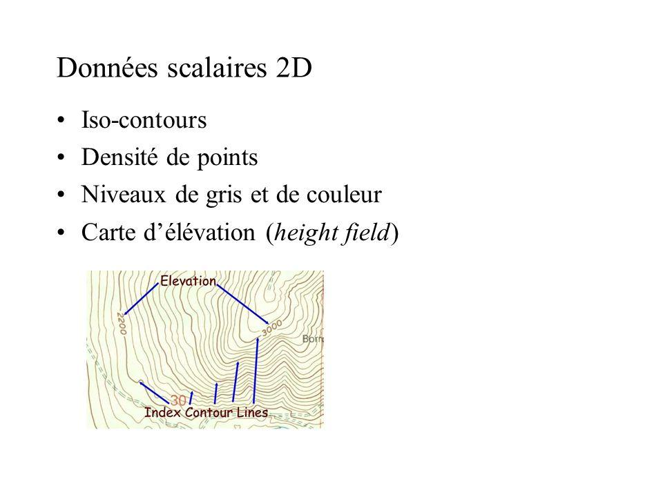 Données scalaires 2D Iso-contours Densité de points