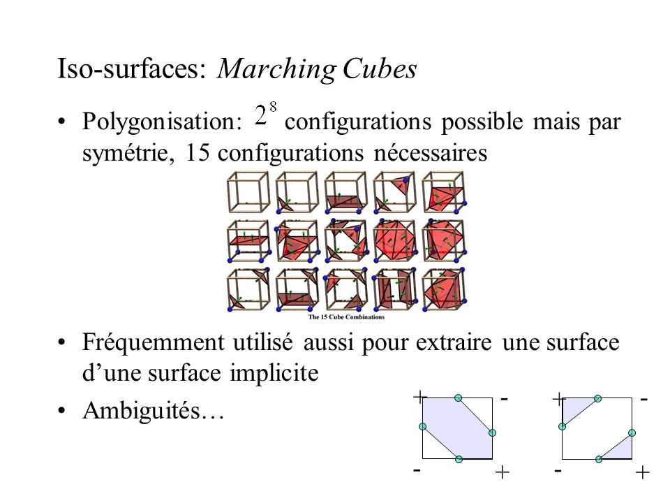 Iso-surfaces: Marching Cubes