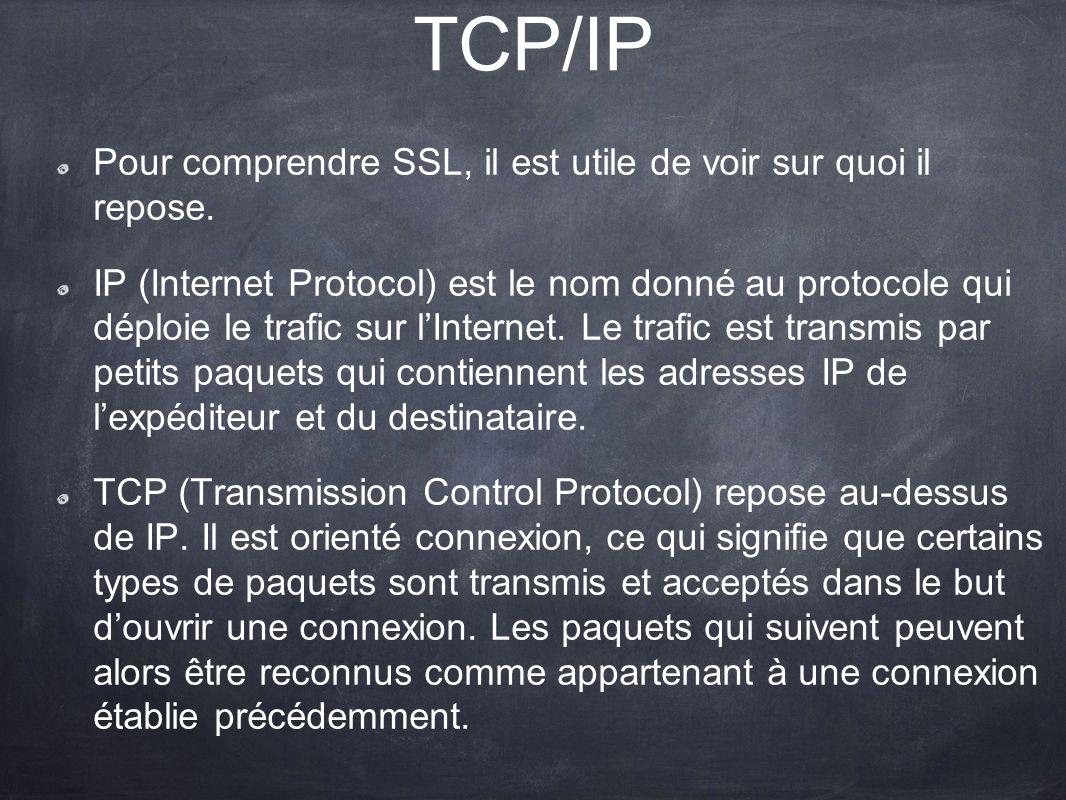TCP/IP Pour comprendre SSL, il est utile de voir sur quoi il repose.