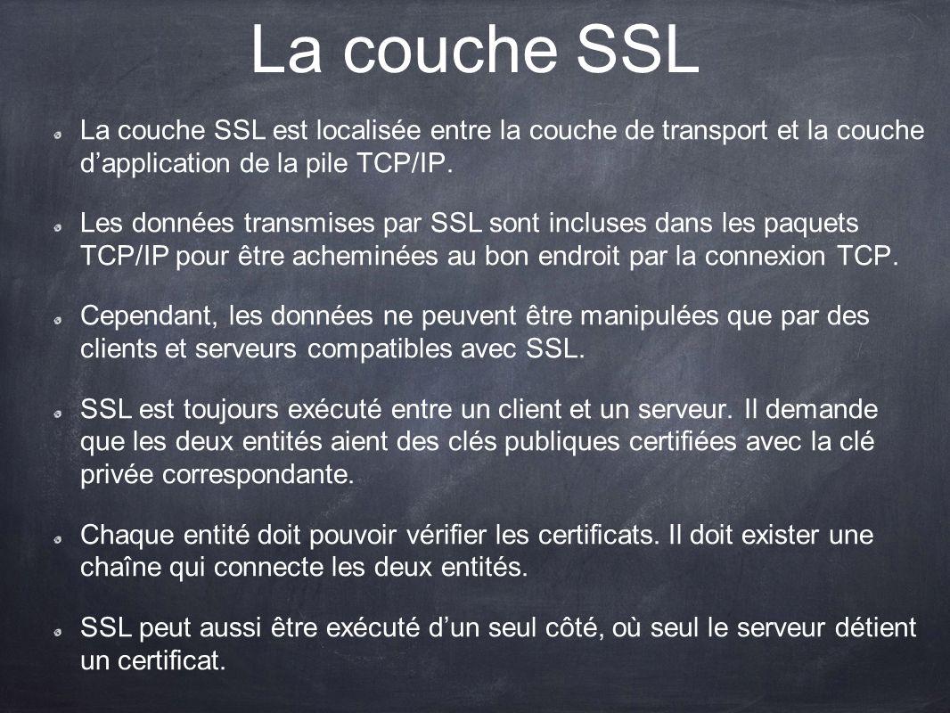 La couche SSL La couche SSL est localisée entre la couche de transport et la couche d'application de la pile TCP/IP.
