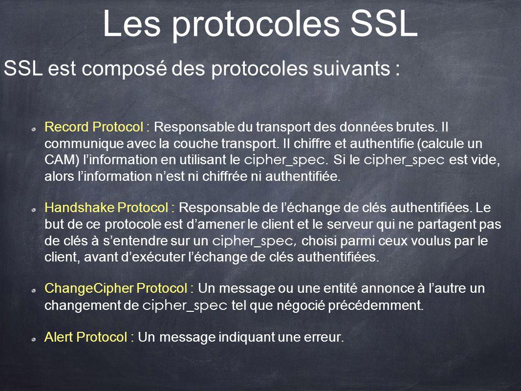 Les protocoles SSL SSL est composé des protocoles suivants :