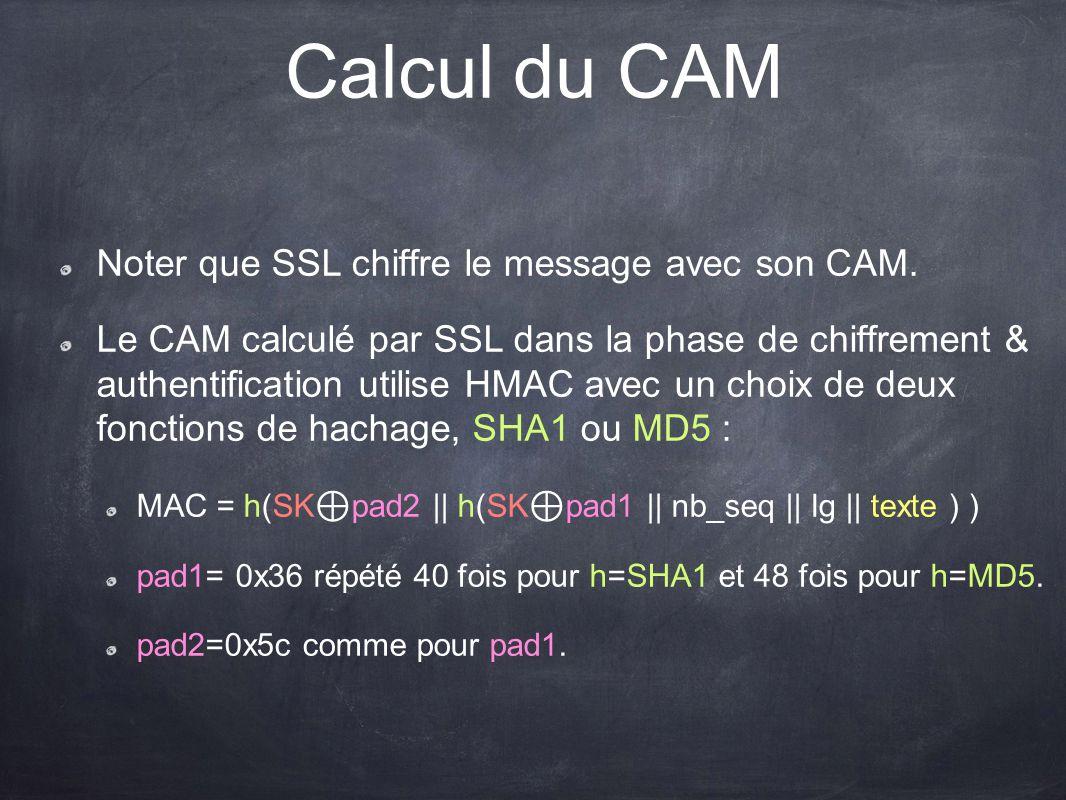 Calcul du CAM Noter que SSL chiffre le message avec son CAM.