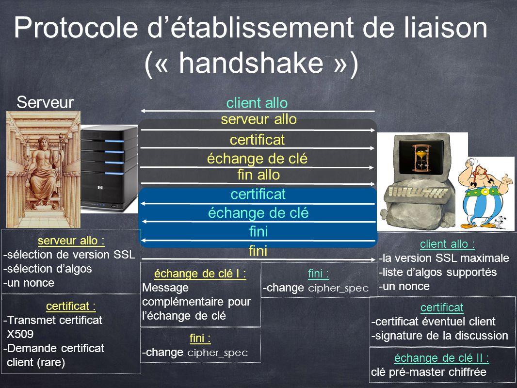 Protocole d'établissement de liaison (« handshake »)
