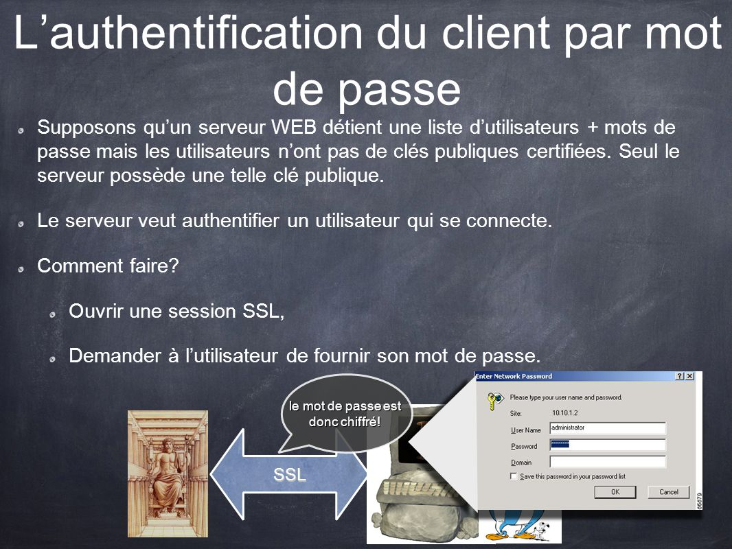 L'authentification du client par mot de passe