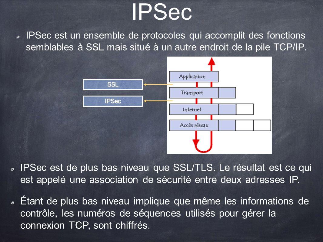 IPSec IPSec est un ensemble de protocoles qui accomplit des fonctions semblables à SSL mais situé à un autre endroit de la pile TCP/IP.