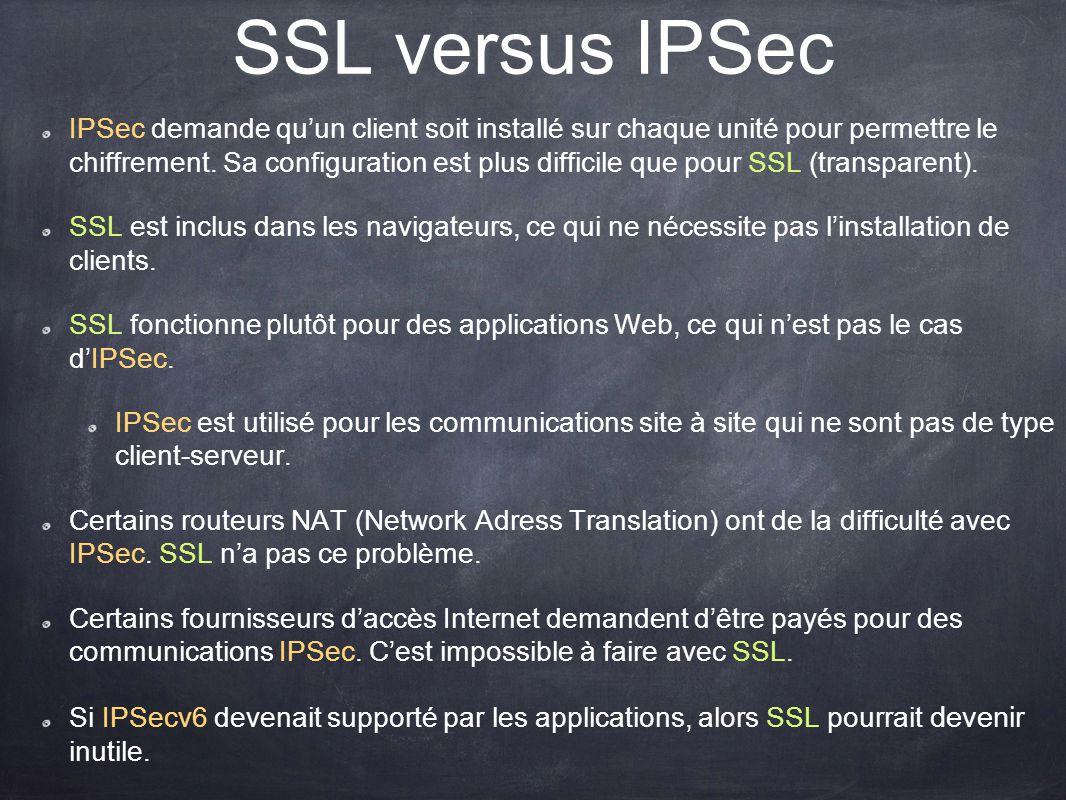 SSL versus IPSec
