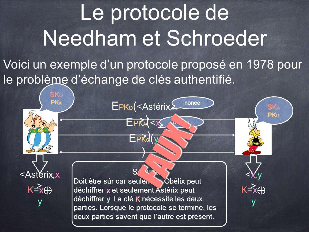 Le protocole de Needham et Schroeder