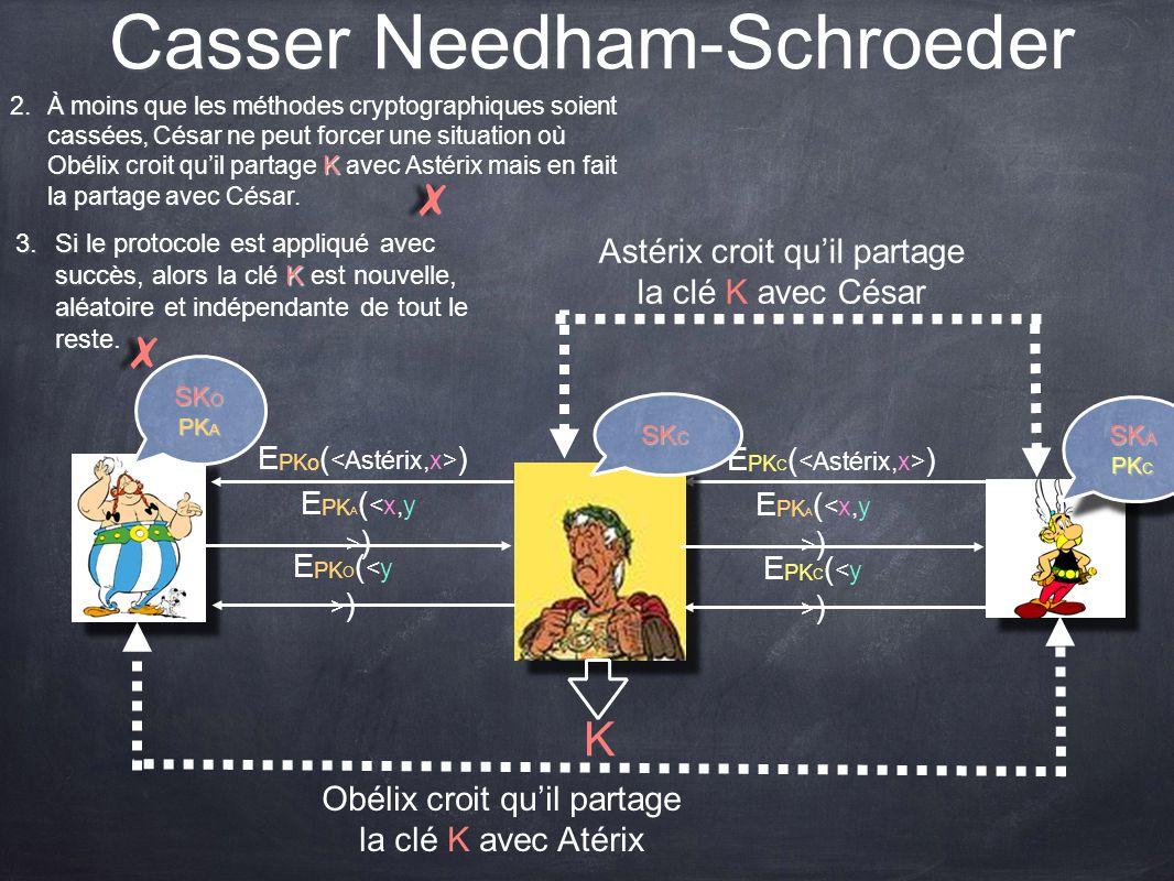 Casser Needham-Schroeder
