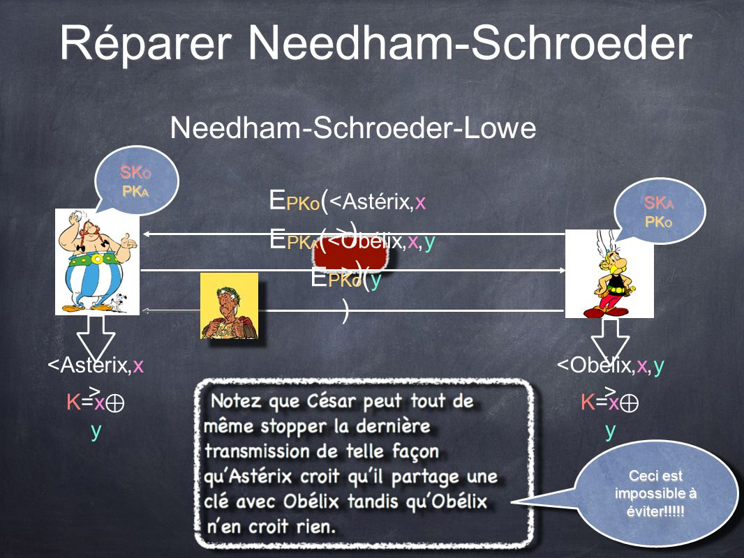 Réparer Needham-Schroeder