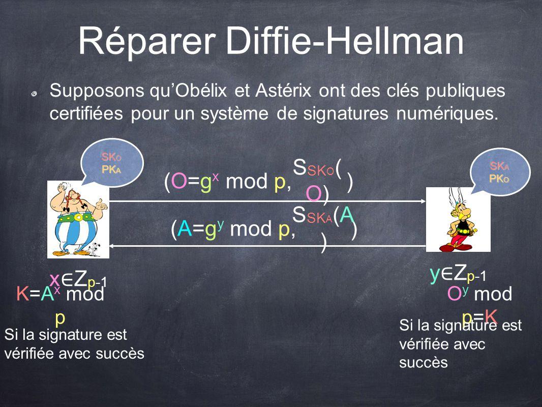 Réparer Diffie-Hellman