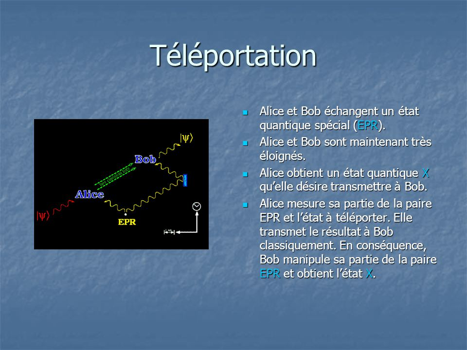 Téléportation Alice et Bob échangent un état quantique spécial (EPR).