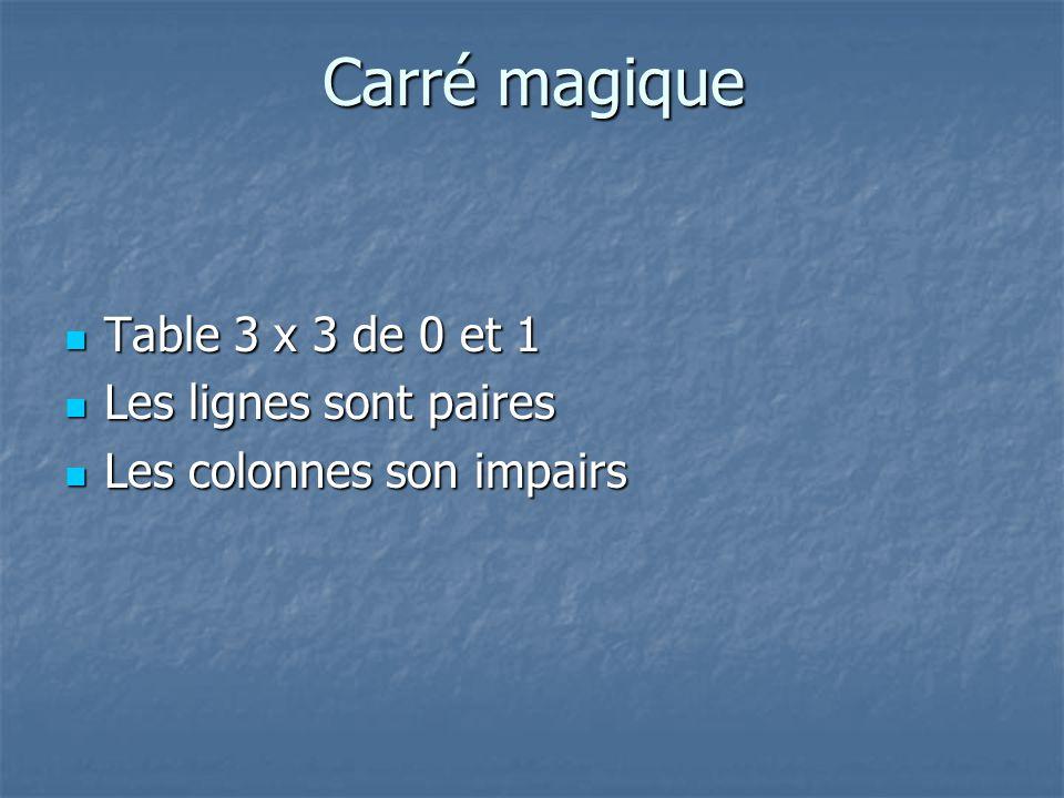 Carré magique Table 3 x 3 de 0 et 1 Les lignes sont paires