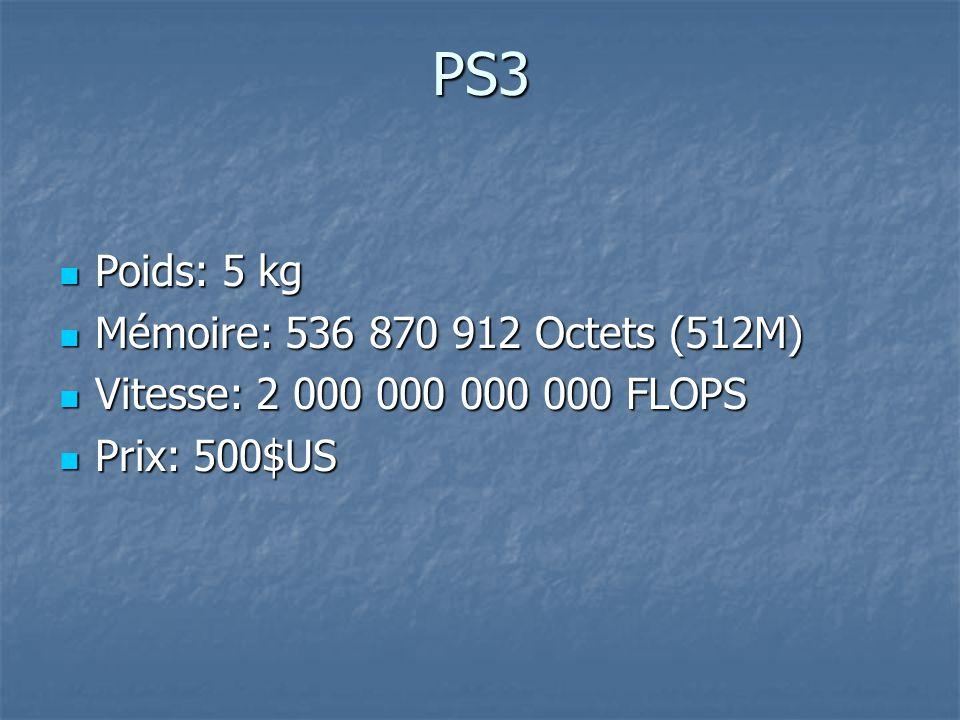 PS3 Poids: 5 kg Mémoire: 536 870 912 Octets (512M)