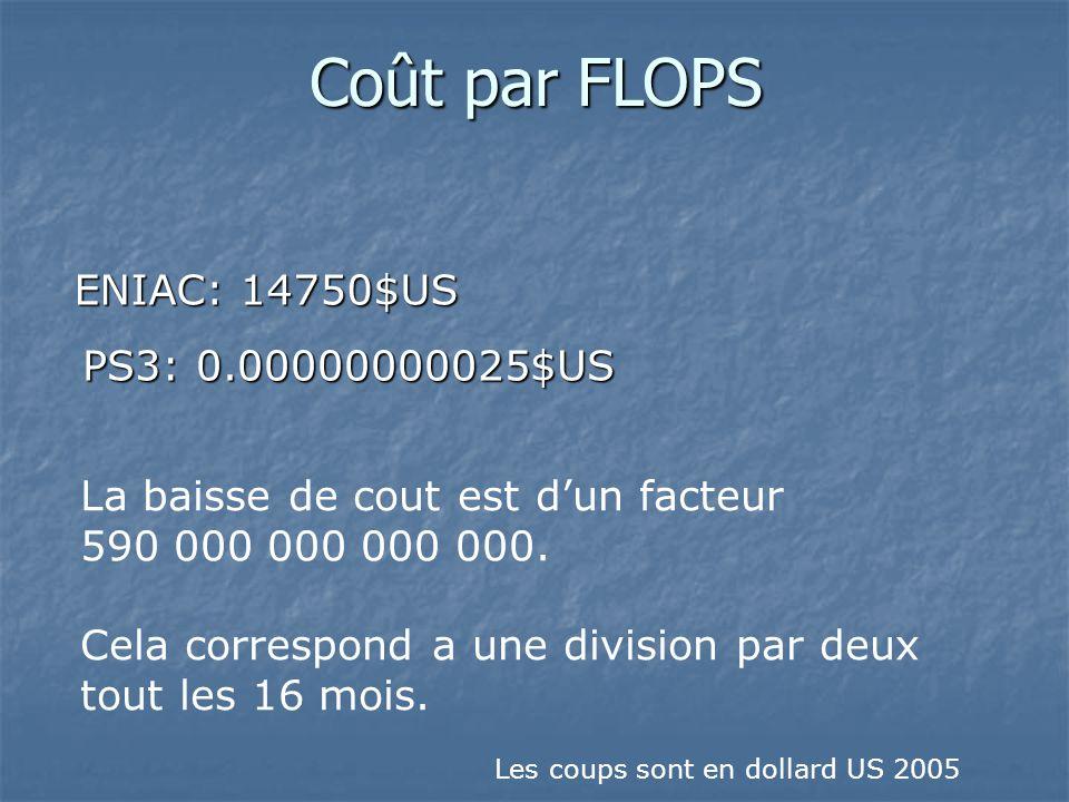Coût par FLOPS ENIAC: 14750$US PS3: 0.00000000025$US