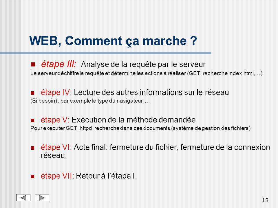 WEB, Comment ça marche étape III: Analyse de la requête par le serveur.