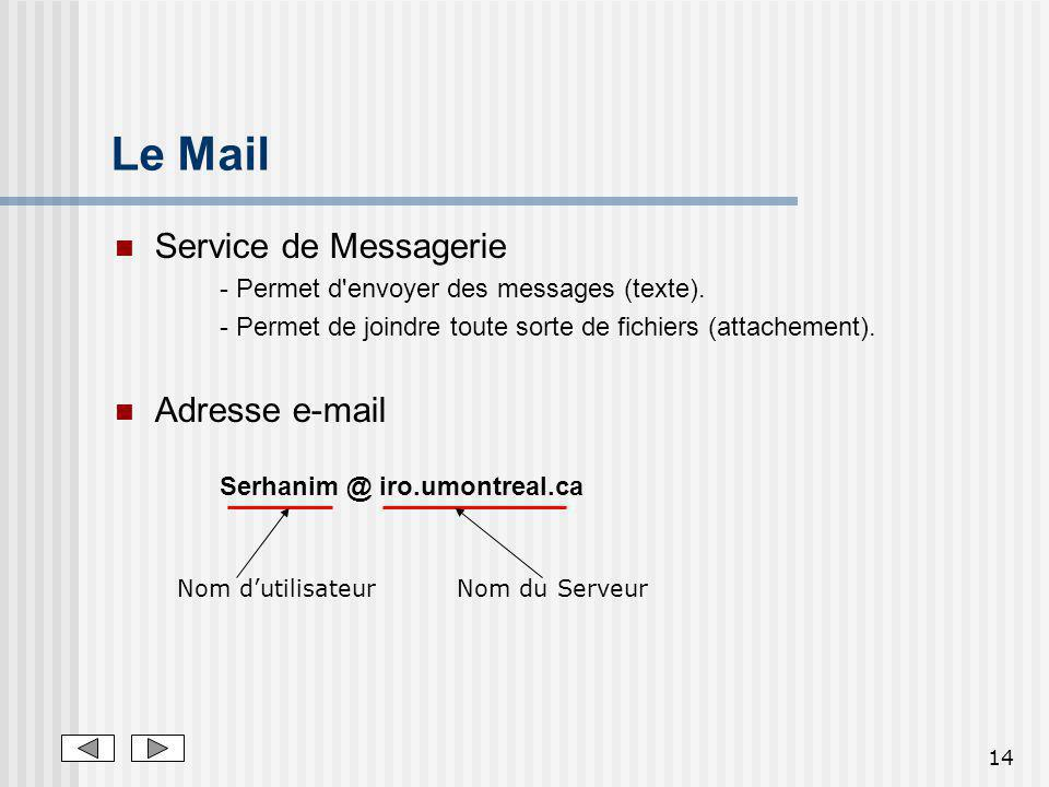 Le Mail Service de Messagerie Adresse e-mail