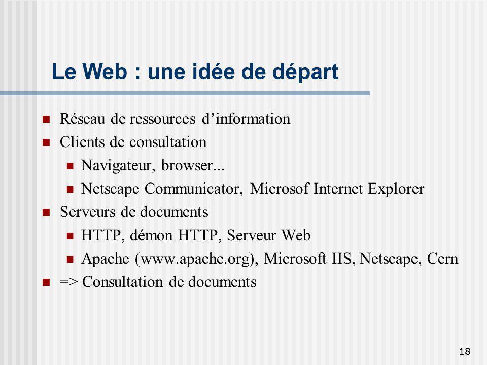 Le Web : une idée de départ