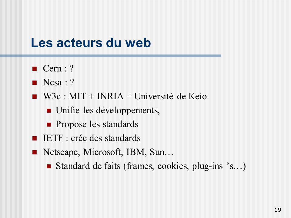 Les acteurs du web Cern : Ncsa :