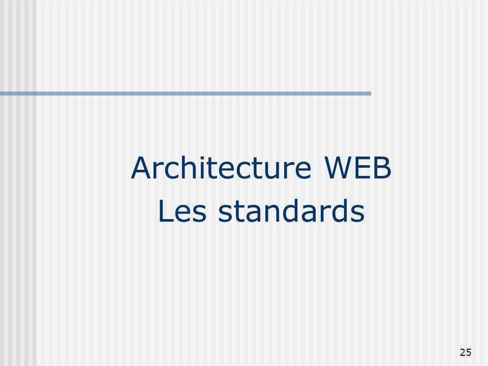 Architecture WEB Les standards