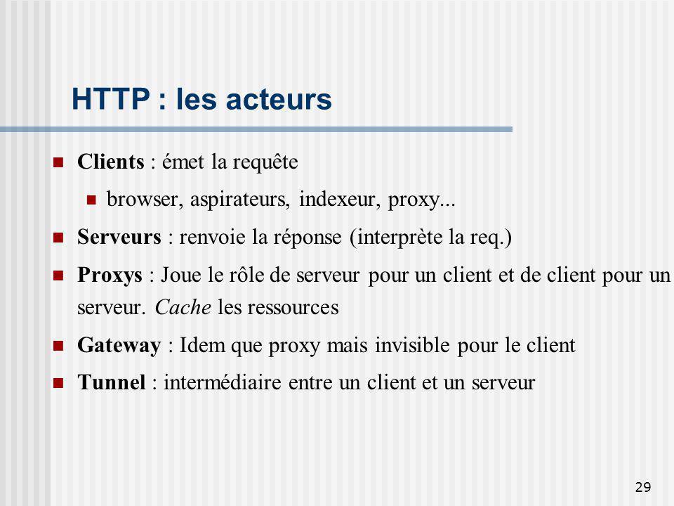 HTTP : les acteurs Clients : émet la requête