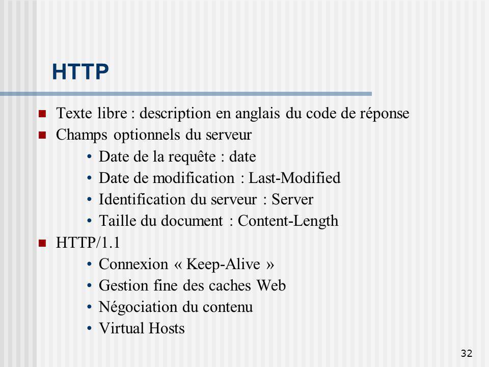 HTTP Texte libre : description en anglais du code de réponse