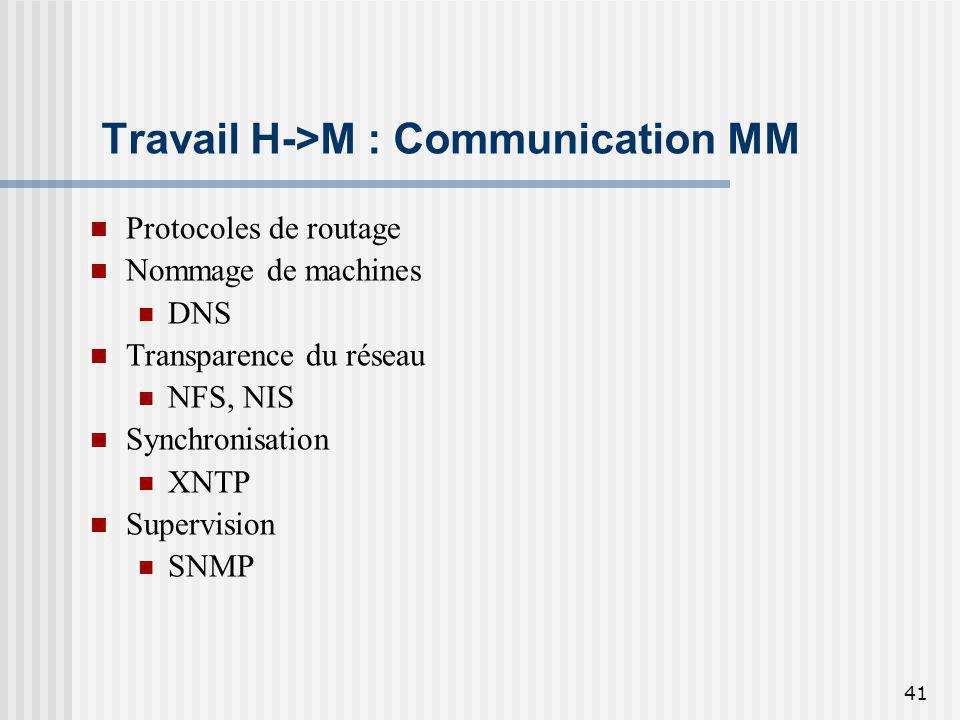 Travail H->M : Communication MM