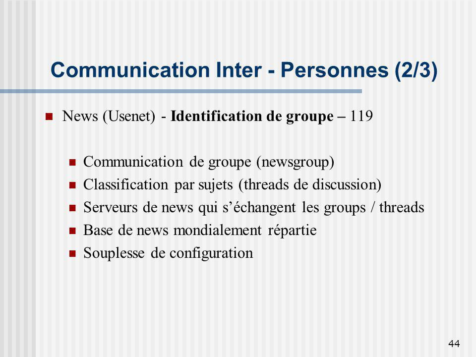 Communication Inter - Personnes (2/3)