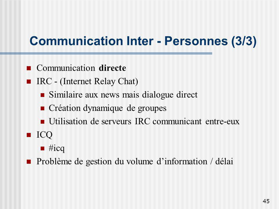 Communication Inter - Personnes (3/3)