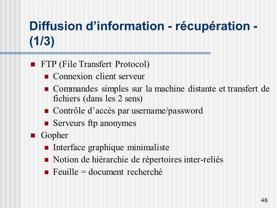 Diffusion d'information - récupération - (1/3)