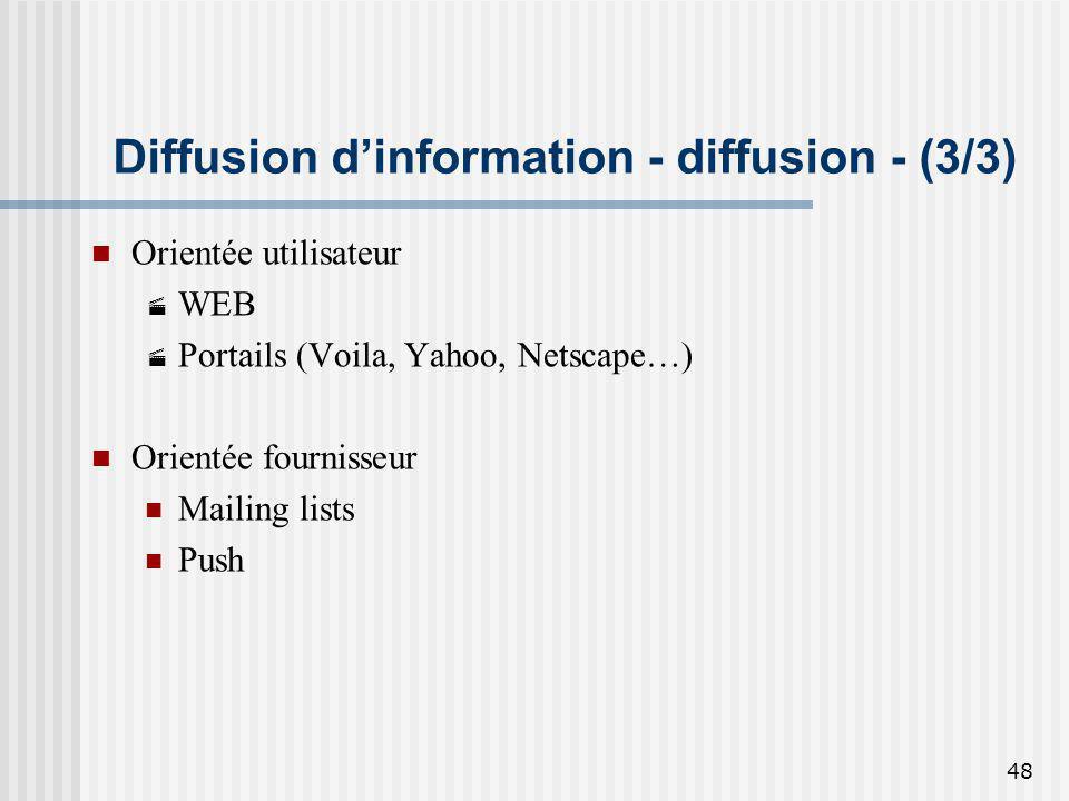 Diffusion d'information - diffusion - (3/3)