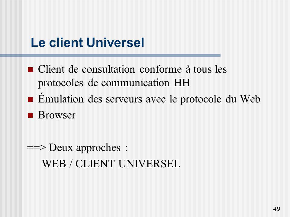 Le client Universel Client de consultation conforme à tous les protocoles de communication HH. Émulation des serveurs avec le protocole du Web.
