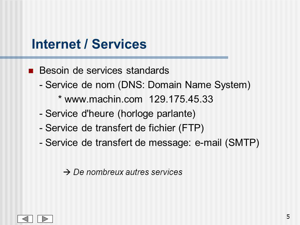 Internet / Services Besoin de services standards