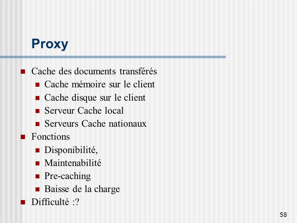 Proxy Cache des documents transférés Cache mémoire sur le client