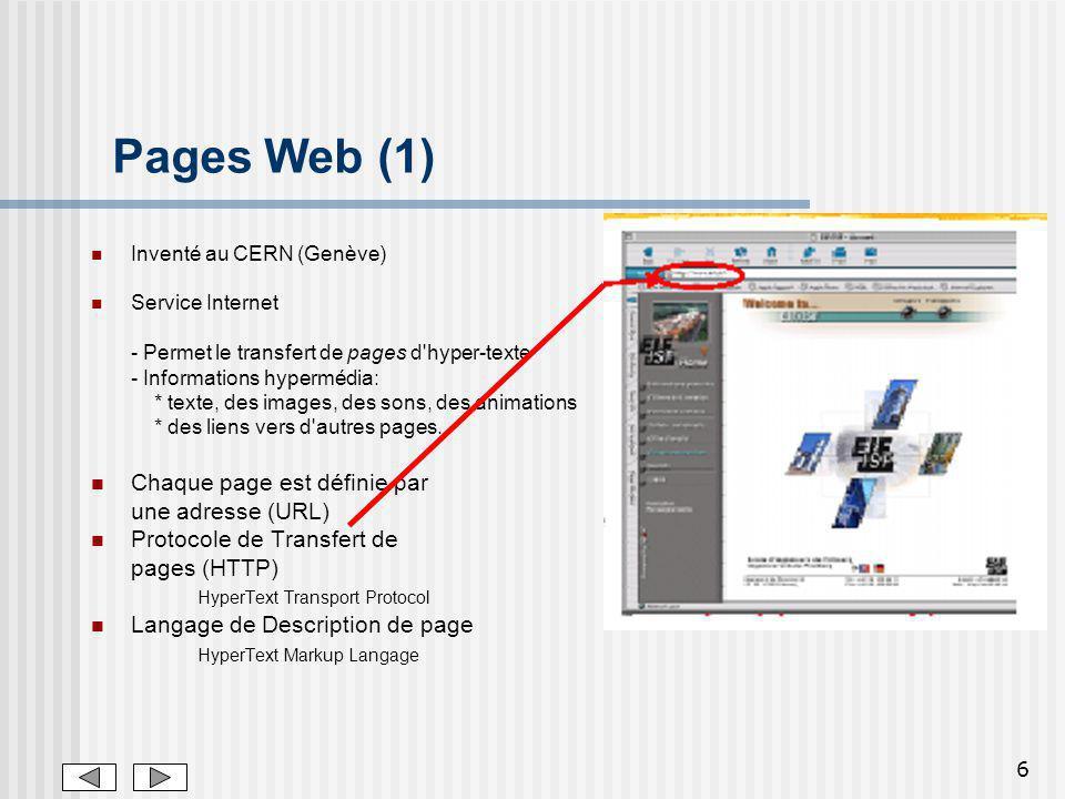 Pages Web (1) Chaque page est définie par une adresse (URL)