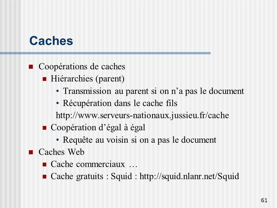 Caches Coopérations de caches Hiérarchies (parent)
