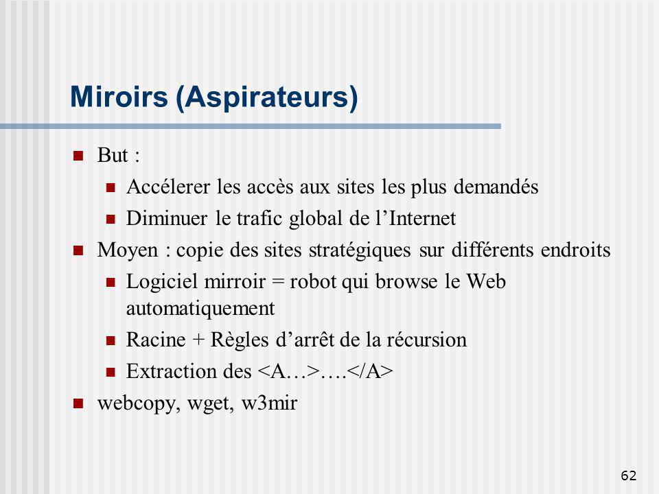 Miroirs (Aspirateurs)