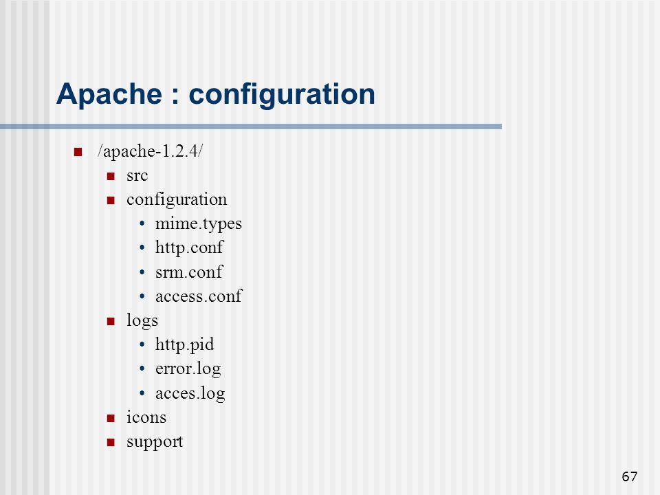 Apache : configuration
