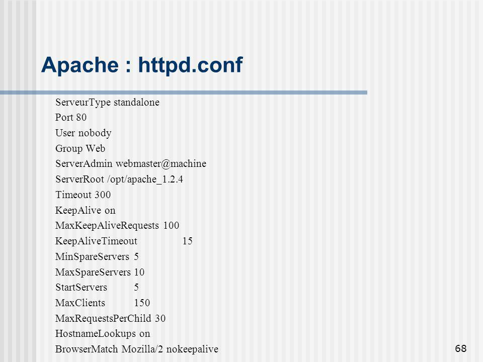 Apache : httpd.conf ServeurType standalone Port 80 User nobody