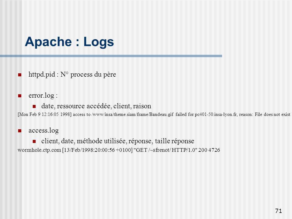 Apache : Logs httpd.pid : N° process du père error.log :