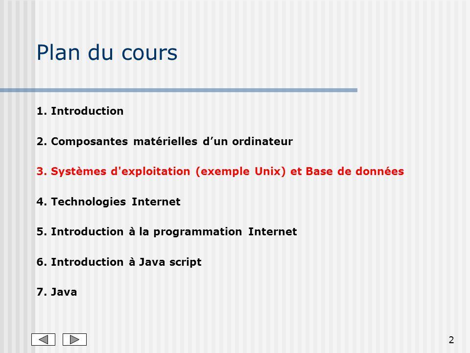 Plan du cours 1. Introduction