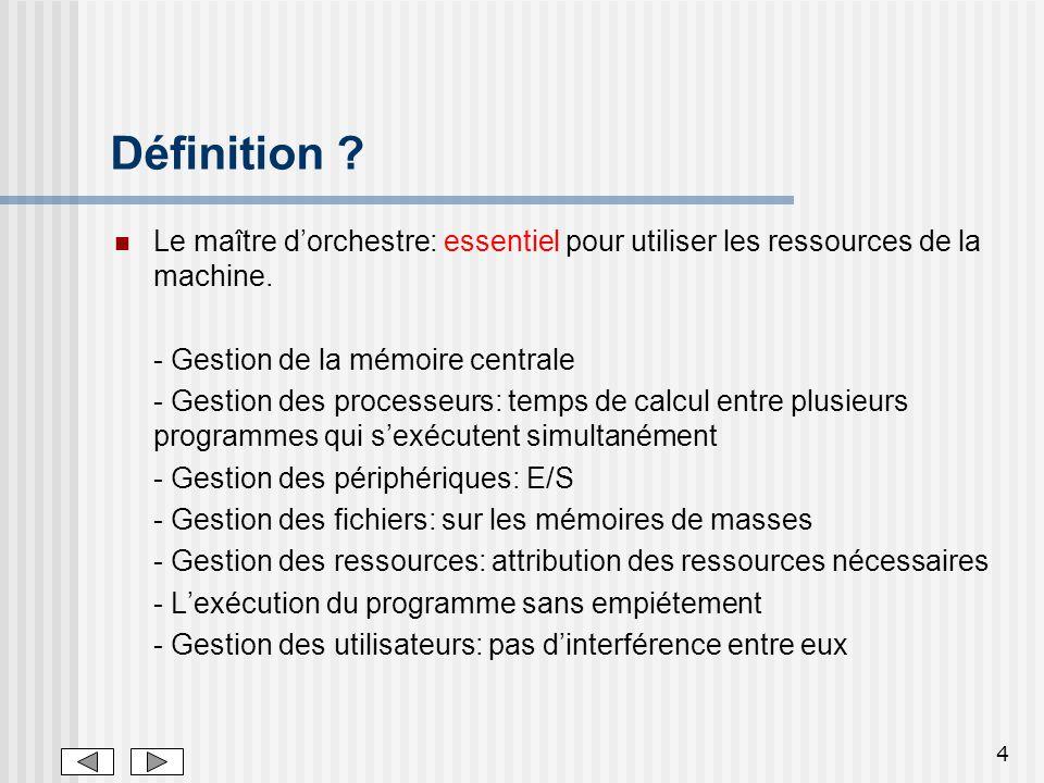 Définition Le maître d'orchestre: essentiel pour utiliser les ressources de la machine. - Gestion de la mémoire centrale.