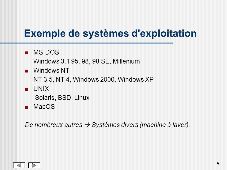Exemple de systèmes d exploitation