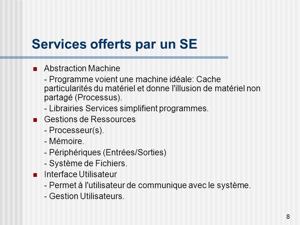 Services offerts par un SE