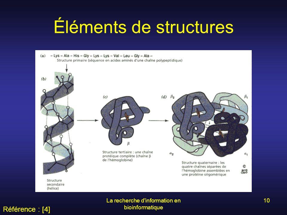 Éléments de structures