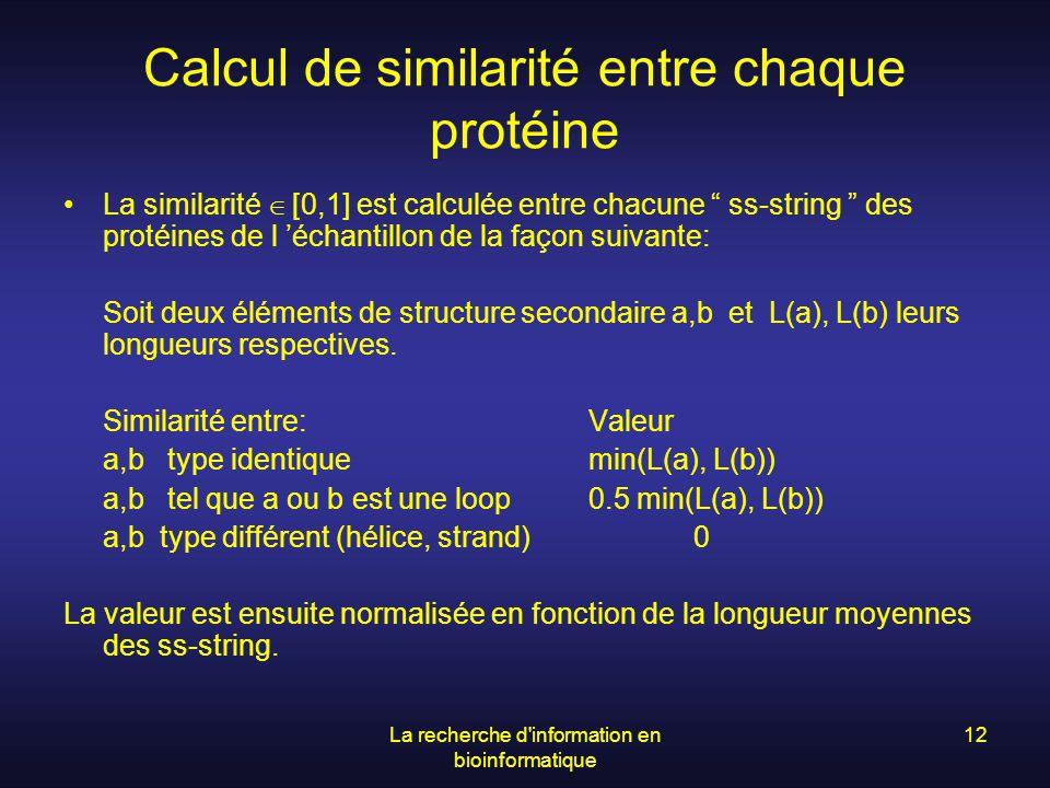 Calcul de similarité entre chaque protéine
