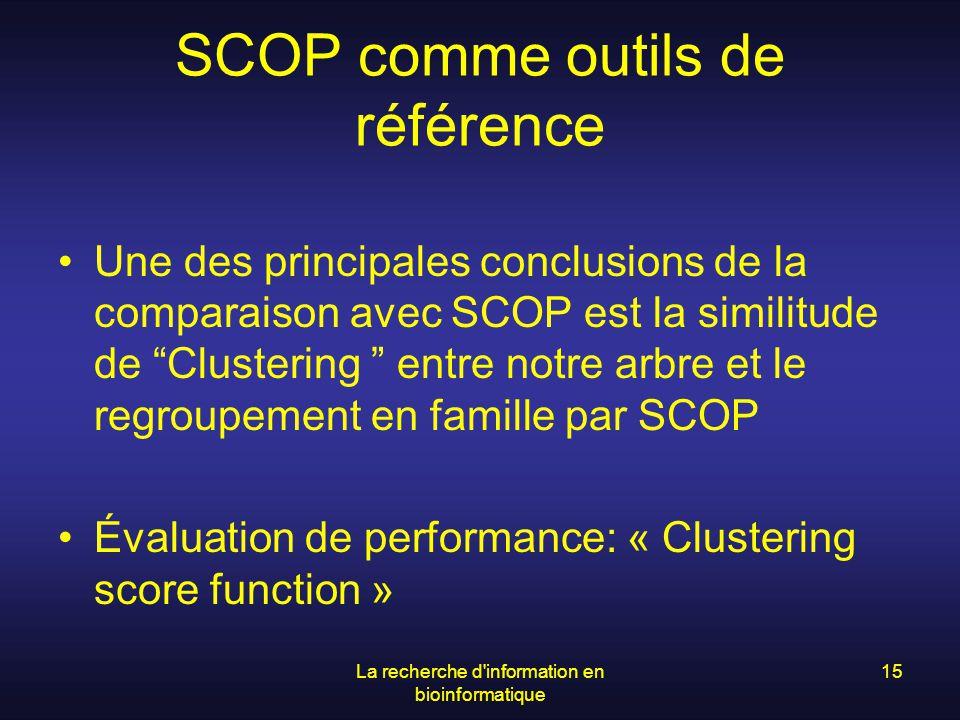 SCOP comme outils de référence