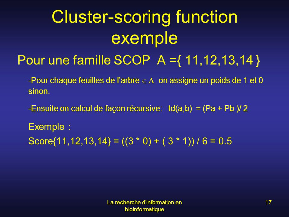 Cluster-scoring function exemple