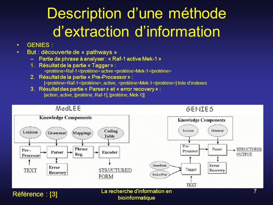 Description d'une méthode d'extraction d'information